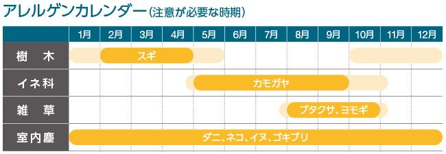 ICR_calendar